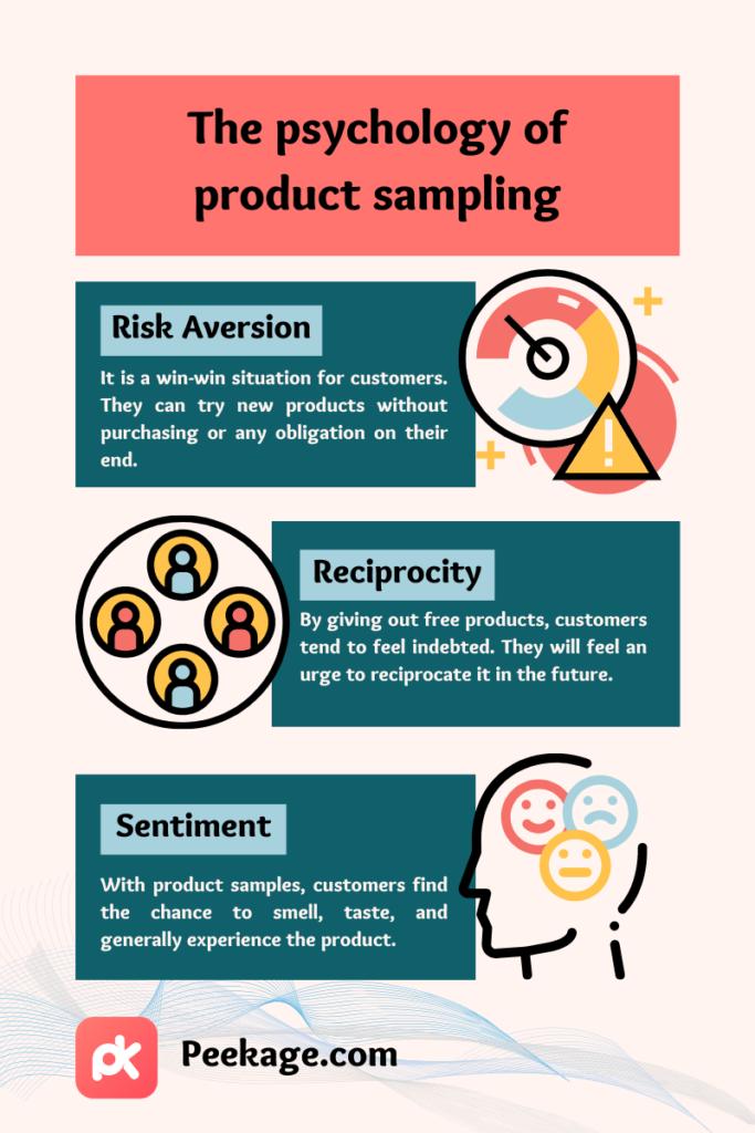 psychology of product sampling