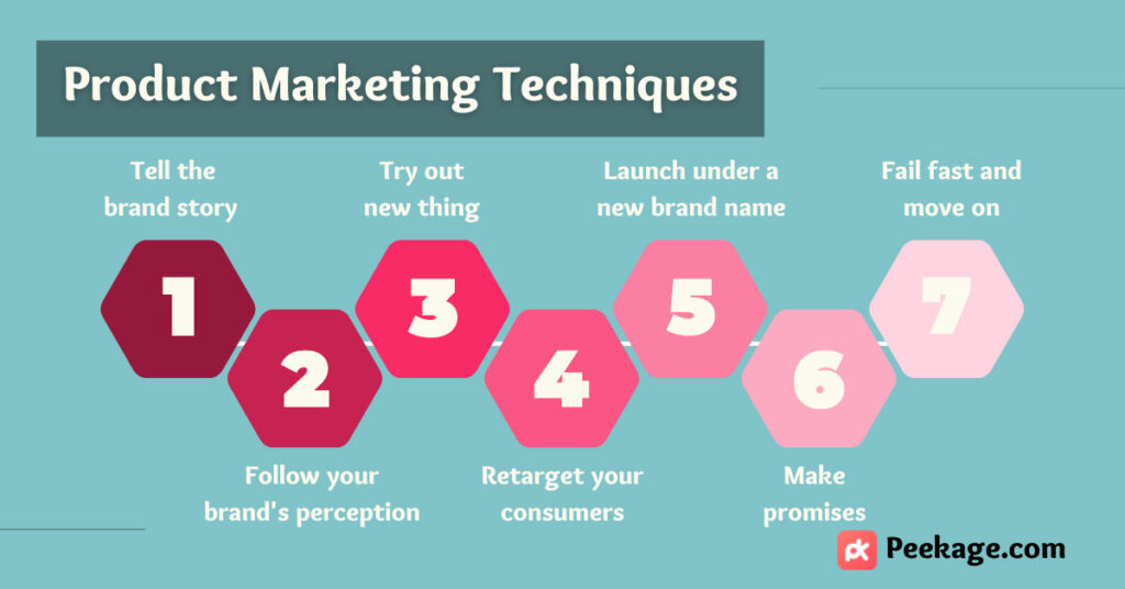 product marketing techniques