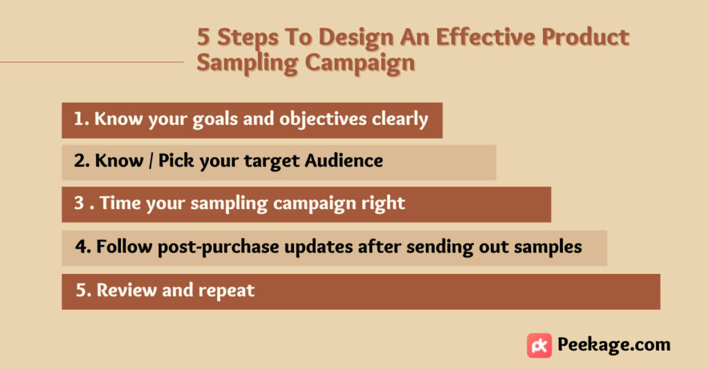 effective product sampling campaign