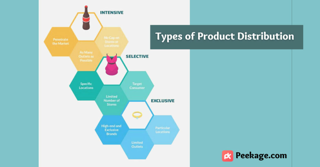 3 type of product distribution